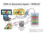 dda in discovery layers dddla