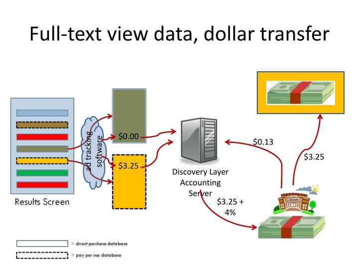Full-text view data, dollar transfer