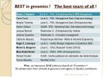 best in genomics the best team of all