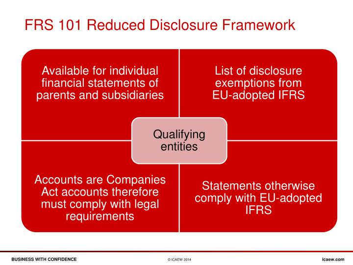 FRS 101 Reduced Disclosure Framework