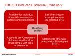 frs 101 reduced disclosure framework