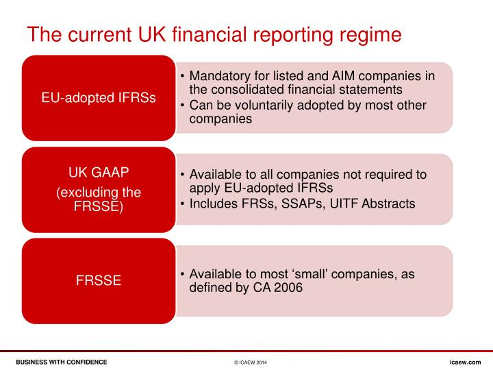 The current UK financial reporting regime