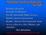 relating creating success to tap