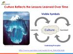 culture reflects the lessons learned over time