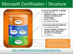 microsoft certification structure