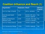 coalition influence and reach 1