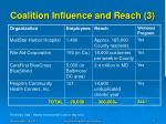 coalition influence and reach 3