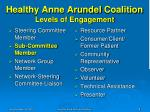 healthy anne arundel coalition levels of engagement