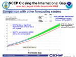ncep closing the international gap june july august 500hpa geopotential rmse