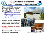 noaa center for weather and climate prediction a game changer