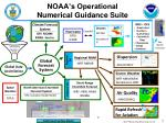 noaa s operational numerical guidance suite