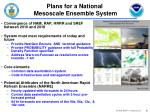plans for a national mesoscale ensemble system
