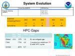 system evolution