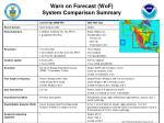 warn on forecast wof system comparison summary