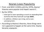 keynes loses popularity