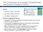 aplu commission on innovation competitiveness and economic prosperity cicep