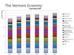 the vermont economy