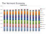 the vermont economy1
