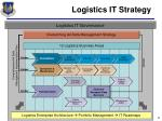 logistics it strategy1
