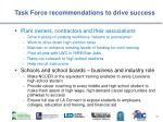 task force recommendations to drive success2