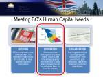 meeting bc s human capital needs