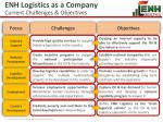 enh logistics as a company current challenges objectives