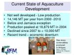 current state of aquaculture development