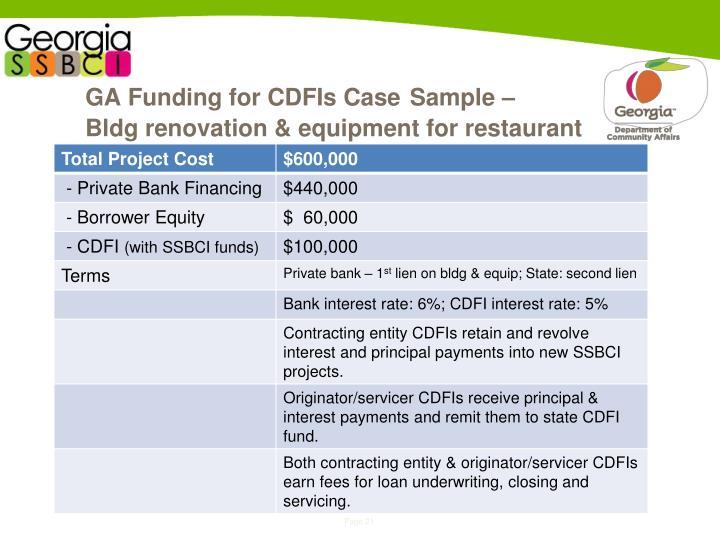 GA Funding for CDFIs Case
