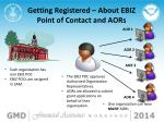 getting registered about ebiz point of contact and aors