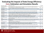 evaluating the impacts of state energy efficiency state estimation and simulation results