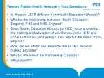 wessex public health network your questions