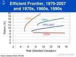 efficient frontier 1970 2007 and 1970s 1980s 1990s