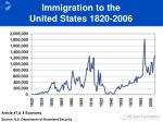 immigration to the united states 1820 2006
