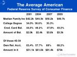the average american federal reserve survey of consumer finance