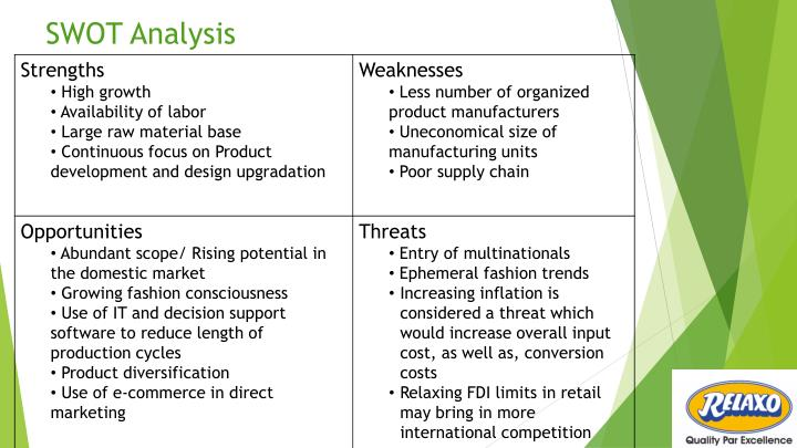swot analysis of indian agriculture