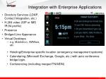 integration with enterprise applications