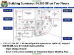 building summary 34 300 sf o n two floors