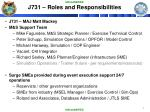 j731 roles and responsibilities