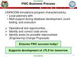 pwc business process