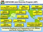uspacom joint exercise program jep