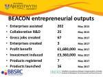 beacon entrepreneurial outputs