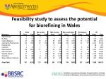 feasibility study to assess the potential for biorefining in wales