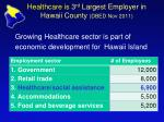 healthcare is 3 rd largest employer in hawaii county dbed nov 2011