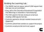 building the learning lab