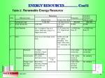 energy resources cont d