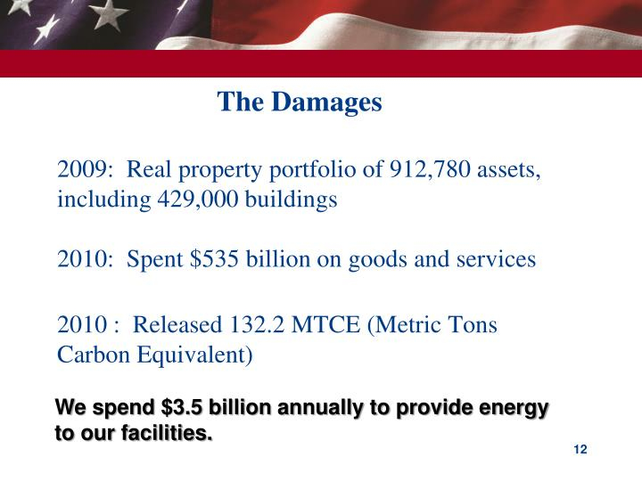 2009:  Real property portfolio of 912,780 assets, including 429,000 buildings