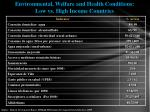 environmental welfare and health conditions low vs high income countries