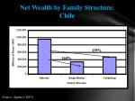 net wealth by family structure chile