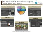 the nationwide border control framework nbcf unified border control modules