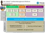 vb i shield unified management platform building blocks